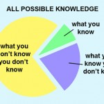 What If You Don't Know?©