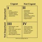 The Leadership Quadrant